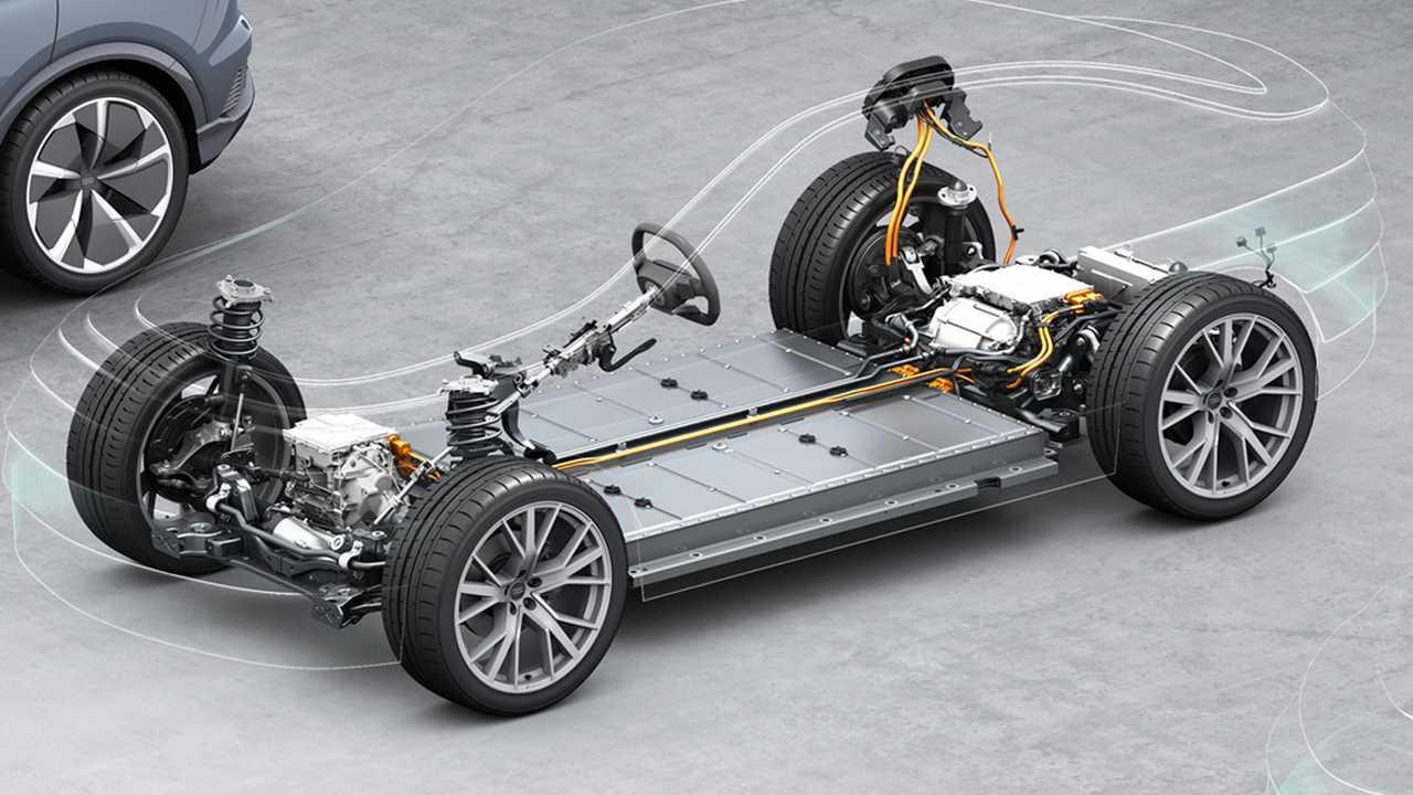 Audi, le 4 piattaforme elettriche