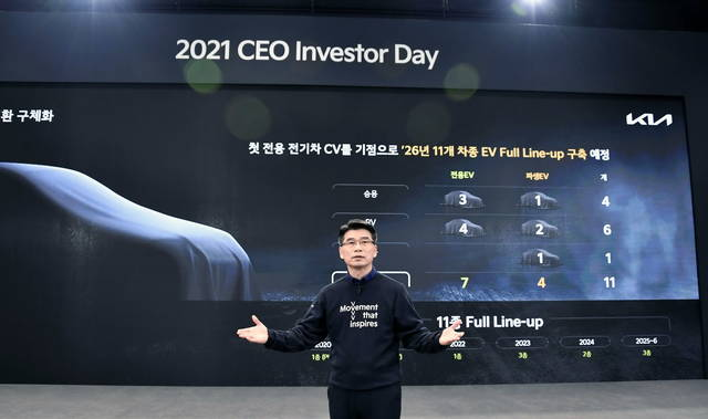 La Kia illustra il piano industriale da qui al 2030
