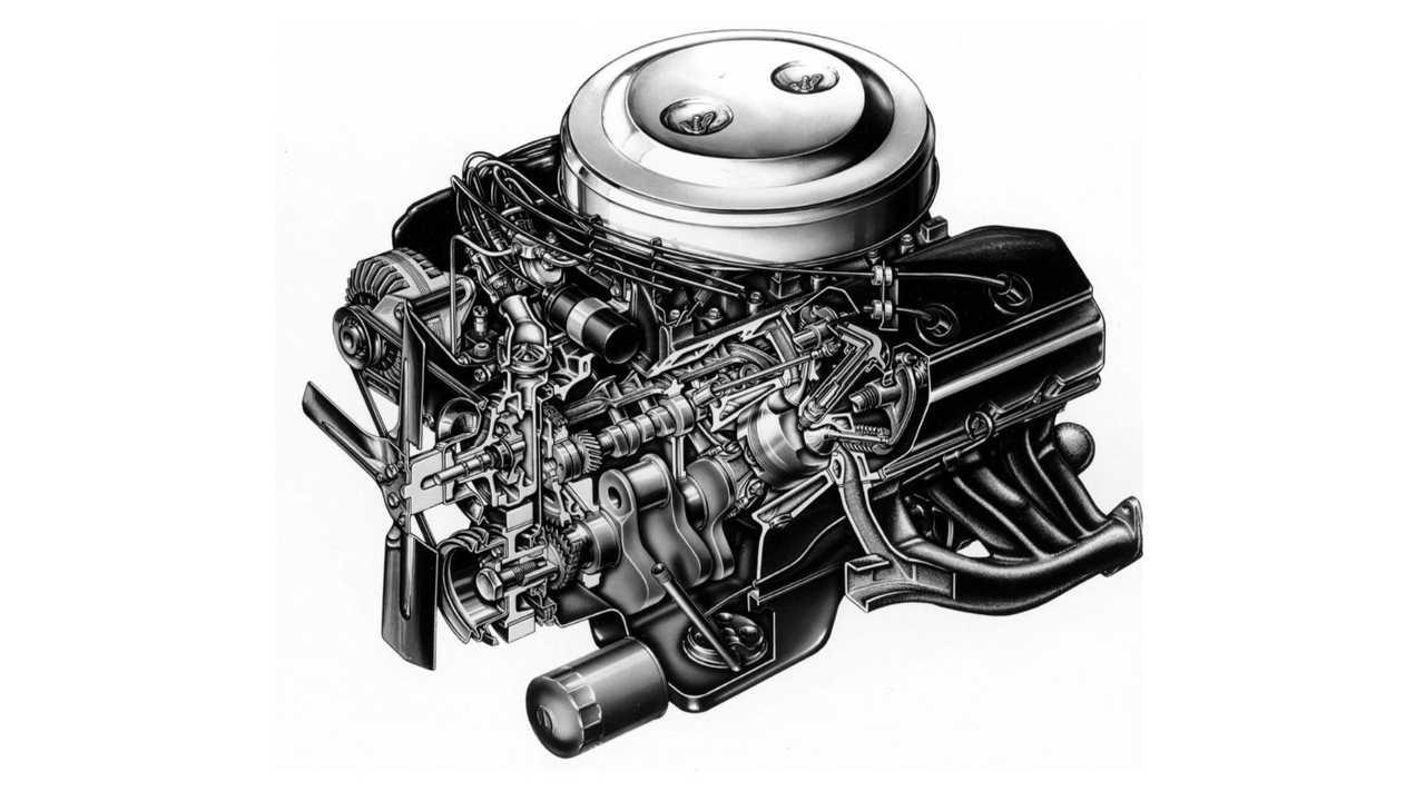 Chrysler V8 HEMI